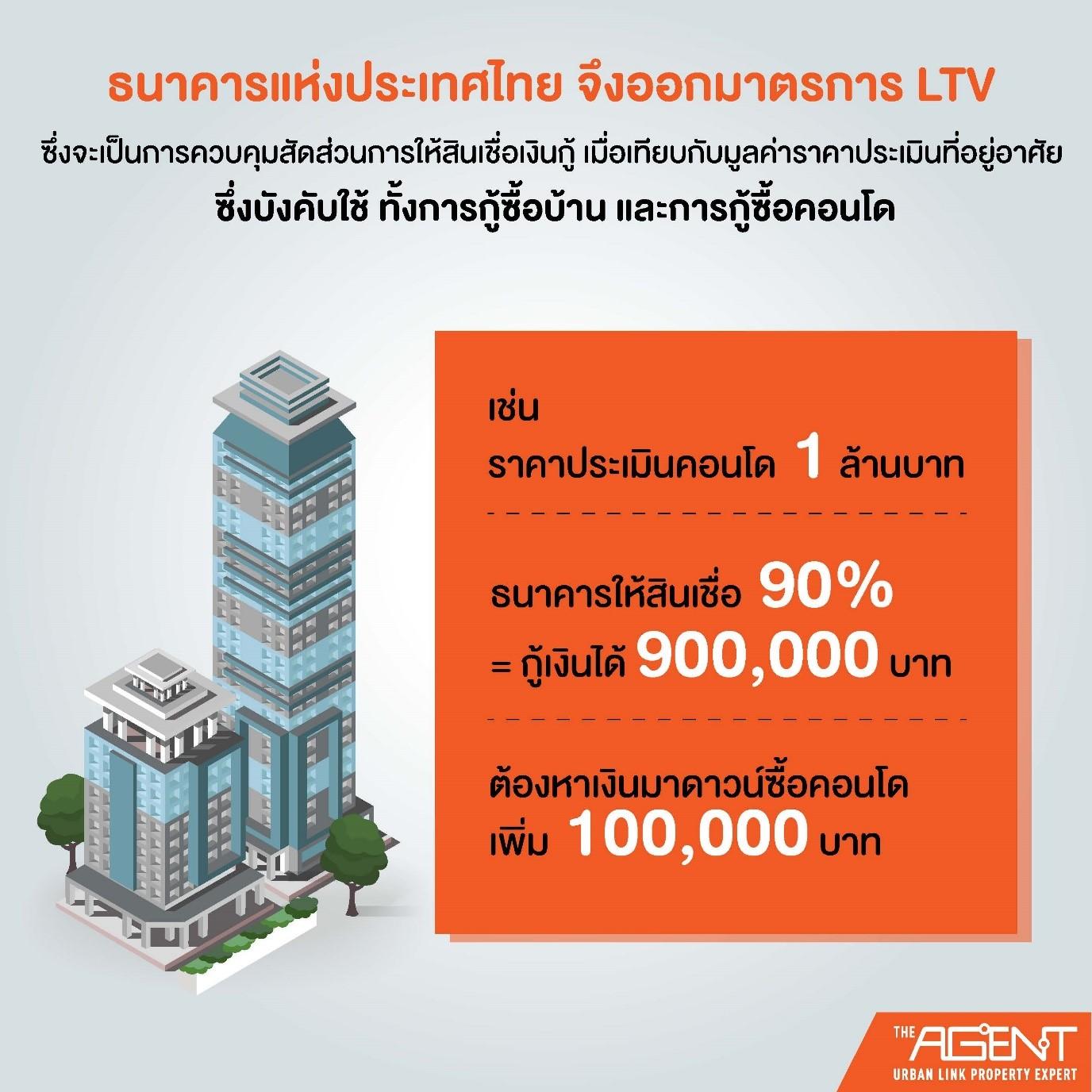 LTV5.jpg