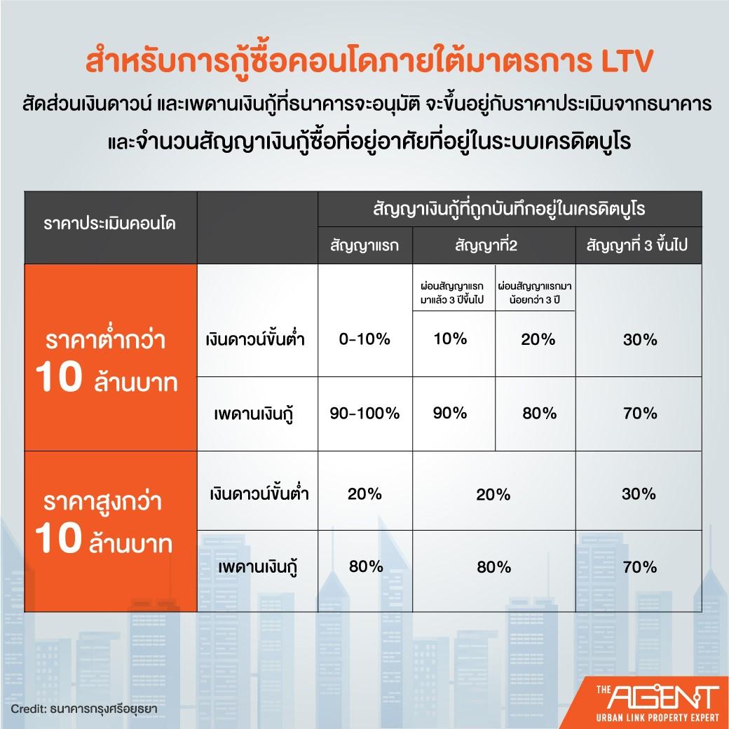 LTV6.jpg